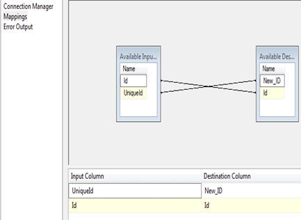 SSIS UniqueIdentifier Mappins page New Column